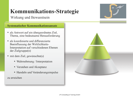 Kommunikationsstrategie Definition